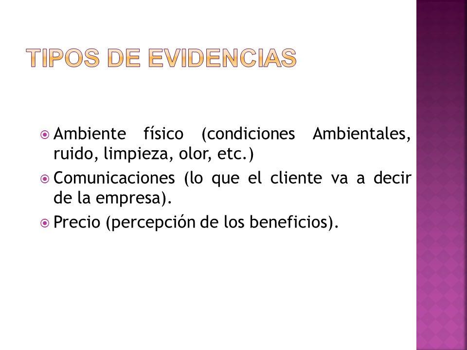 Tipos de evidencias Ambiente físico (condiciones Ambientales, ruido, limpieza, olor, etc.)