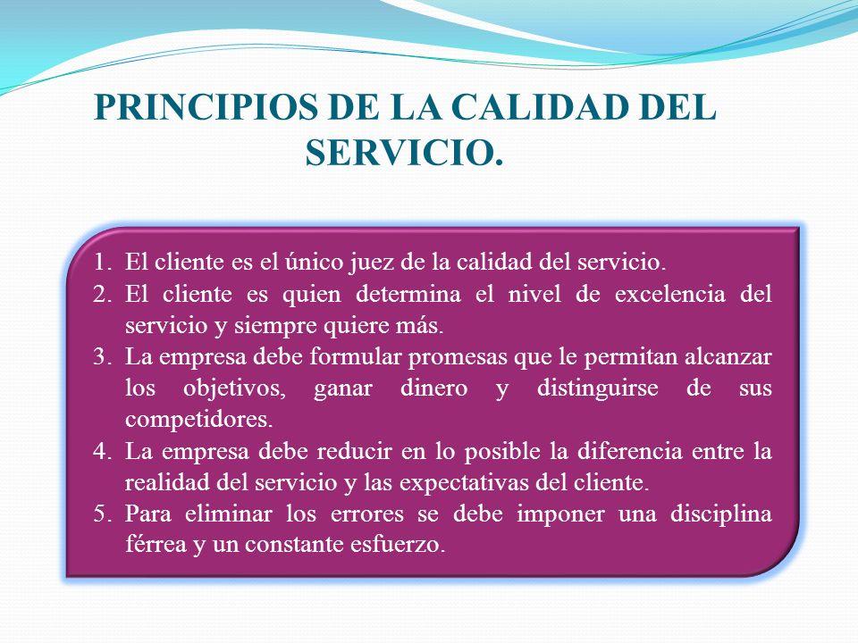 PRINCIPIOS DE LA CALIDAD DEL SERVICIO.