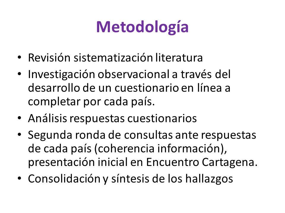 Metodología Revisión sistematización literatura