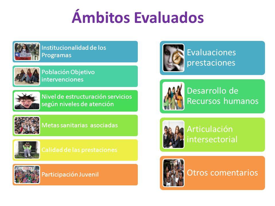 Ámbitos Evaluados Evaluaciones prestaciones