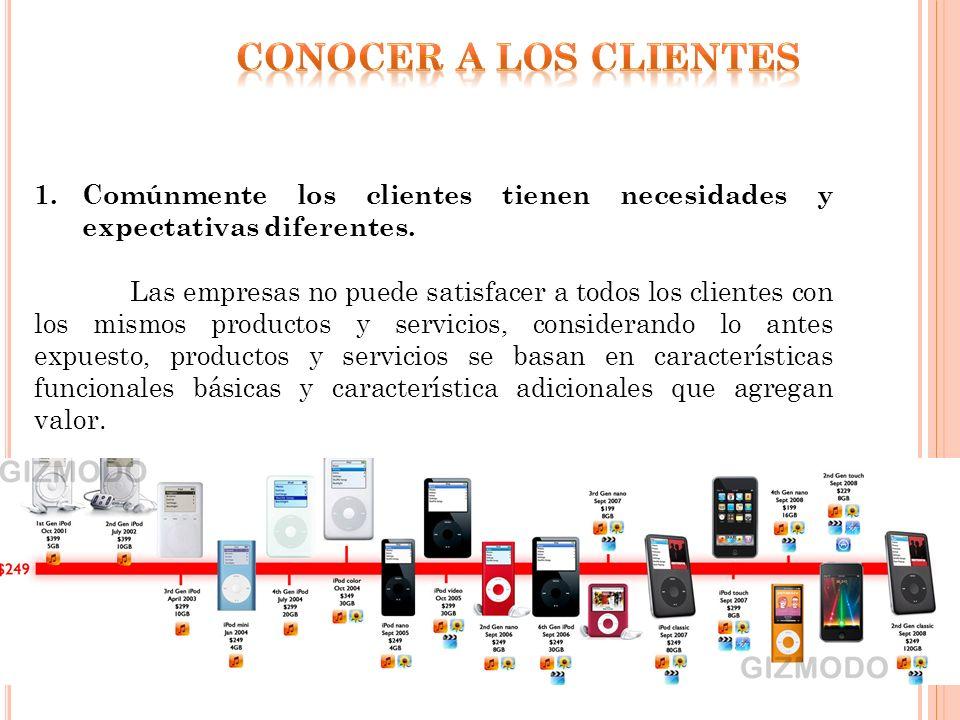 CONOCER A LOS CLIENTES Comúnmente los clientes tienen necesidades y expectativas diferentes.