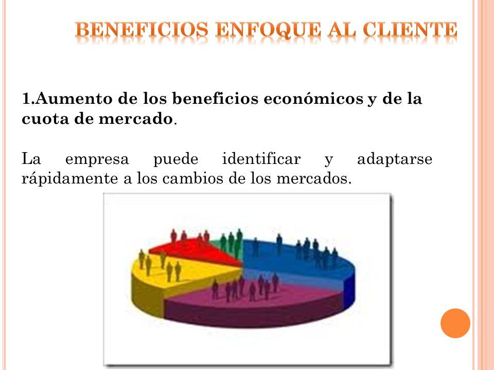 Beneficios Enfoque al cliente