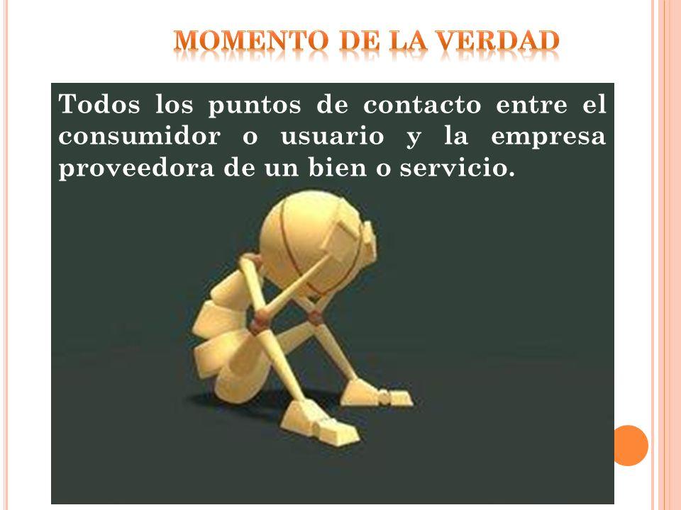 Momento de la verdad Todos los puntos de contacto entre el consumidor o usuario y la empresa proveedora de un bien o servicio.