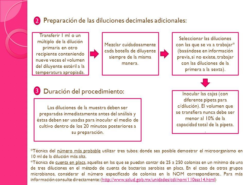 Preparación de las diluciones decimales adicionales: Duración del procedimiento: