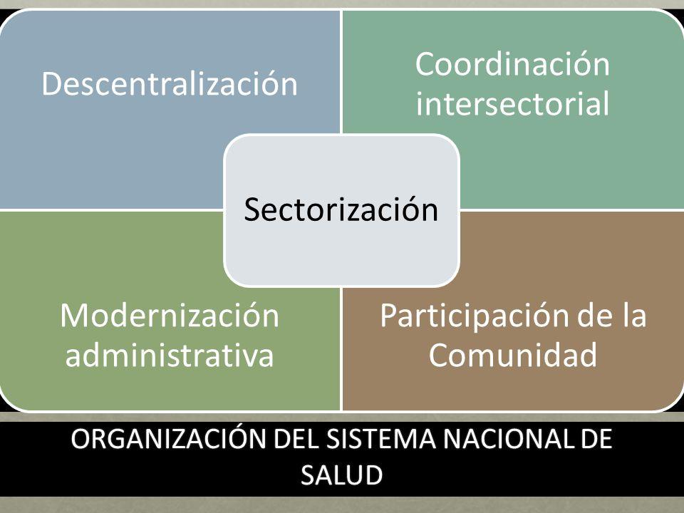ORGANIZACIÓN DEL SISTEMA NACIONAL DE SALUD