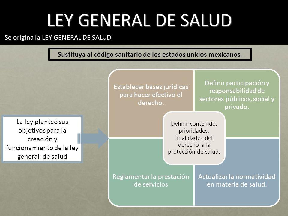 Sustituya al código sanitario de los estados unidos mexicanos.