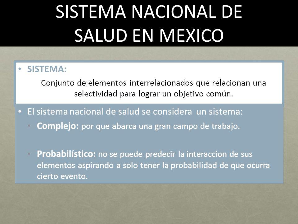SISTEMA NACIONAL DE SALUD EN MEXICO