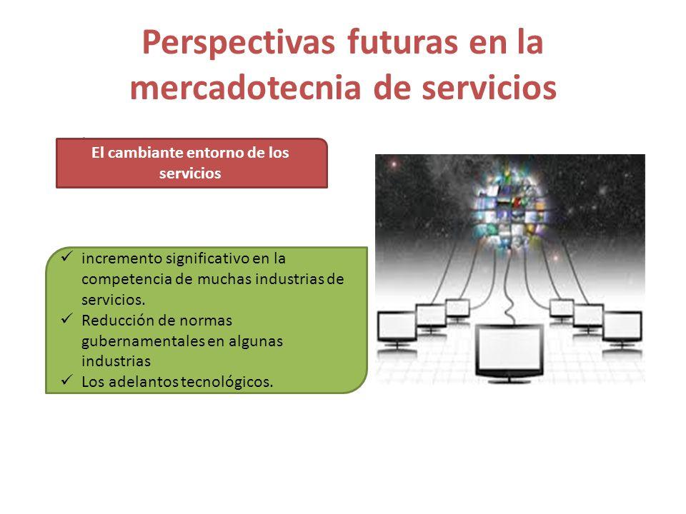 Perspectivas futuras en la mercadotecnia de servicios