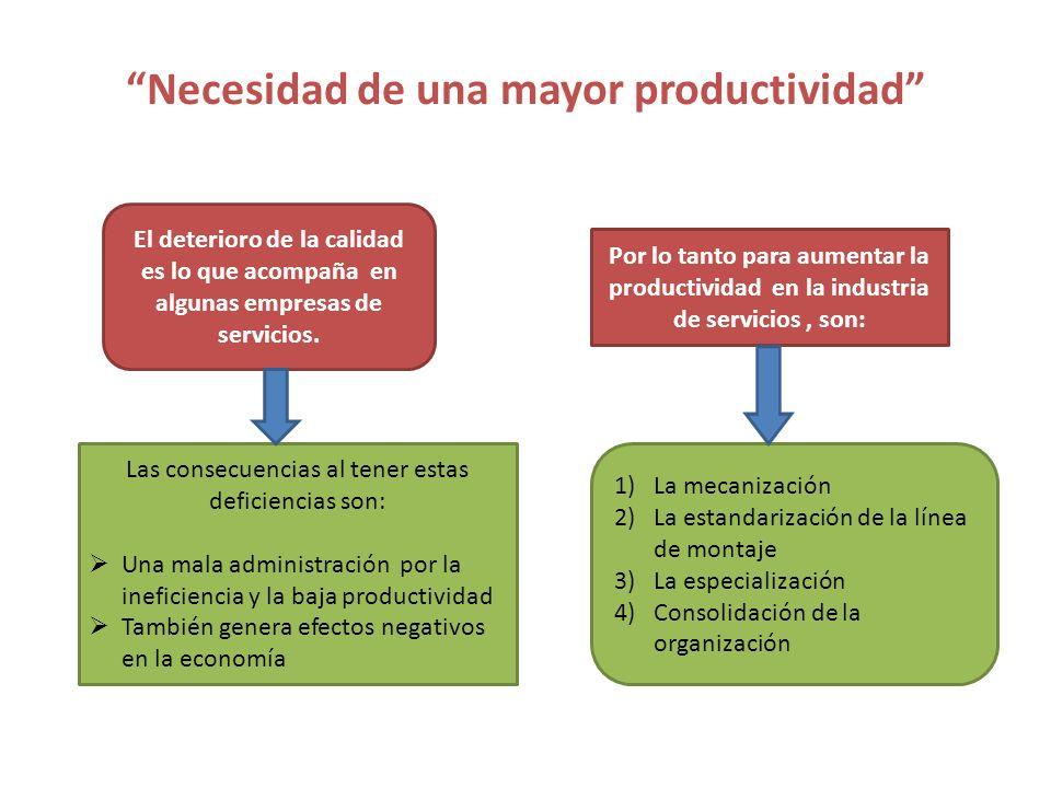 Necesidad de una mayor productividad