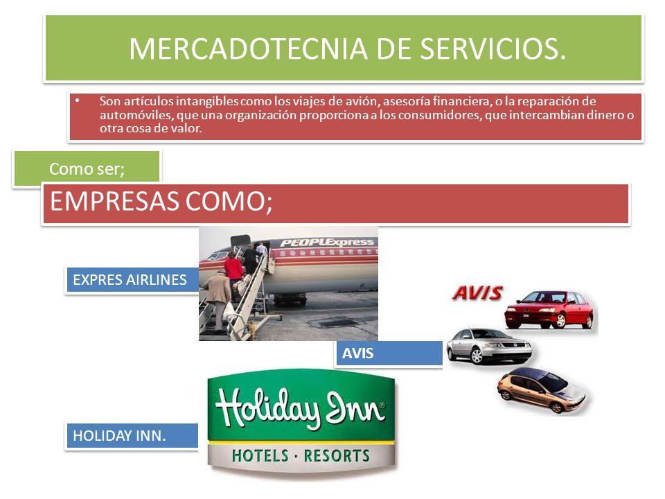 MERCADOTECNIA DE SERVICIOS.