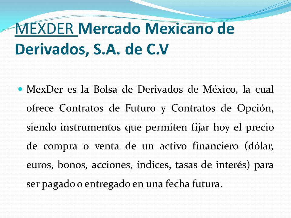 MEXDER Mercado Mexicano de Derivados, S.A. de C.V