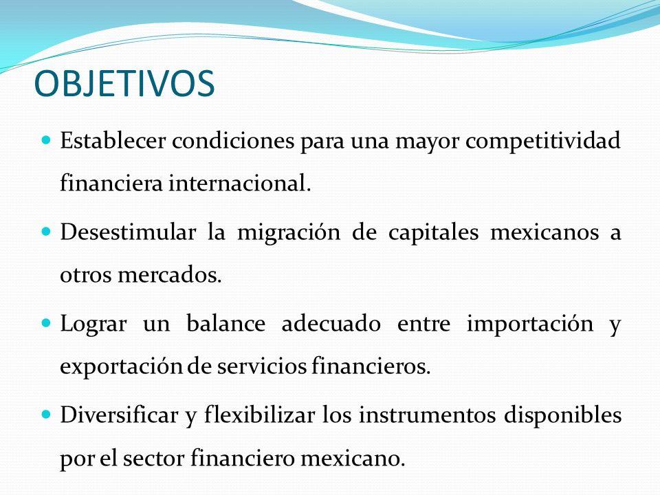 OBJETIVOS Establecer condiciones para una mayor competitividad financiera internacional.
