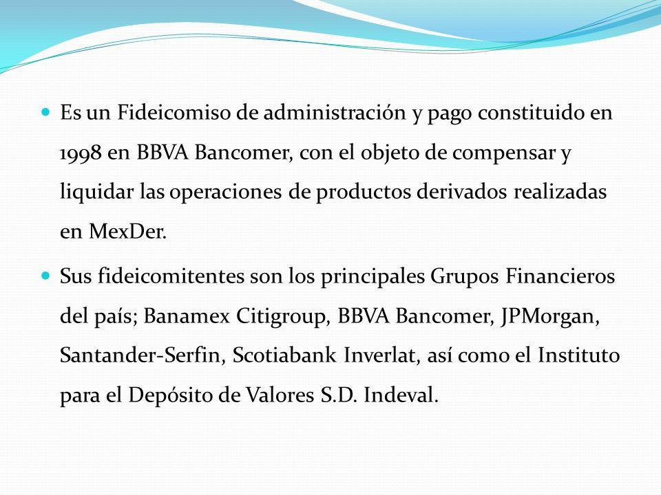 Es un Fideicomiso de administración y pago constituido en 1998 en BBVA Bancomer, con el objeto de compensar y liquidar las operaciones de productos derivados realizadas en MexDer.