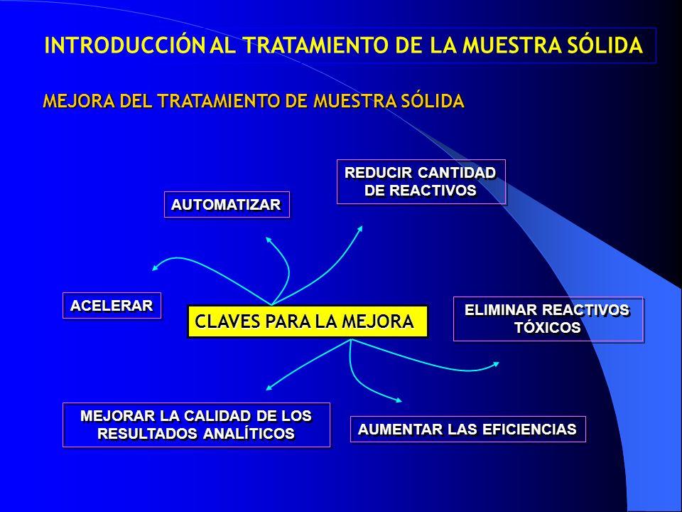 INTRODUCCIÓN AL TRATAMIENTO DE LA MUESTRA SÓLIDA