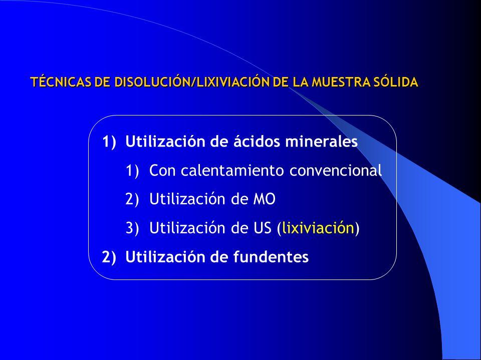 Utilización de ácidos minerales Con calentamiento convencional