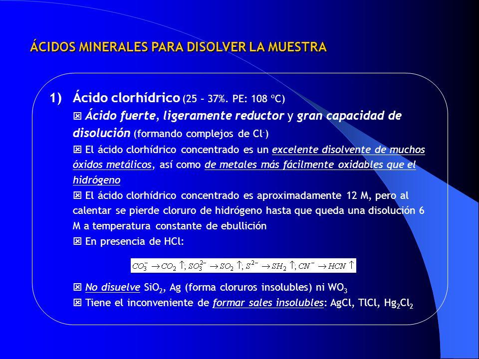 ÁCIDOS MINERALES PARA DISOLVER LA MUESTRA