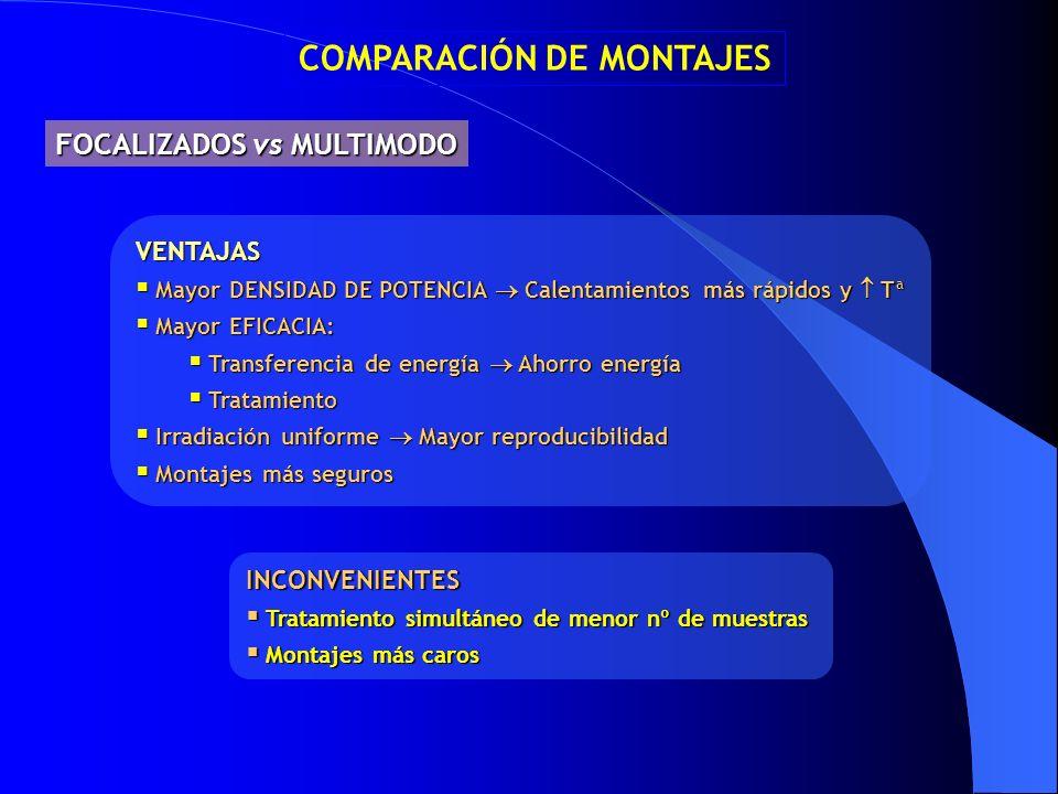 COMPARACIÓN DE MONTAJES