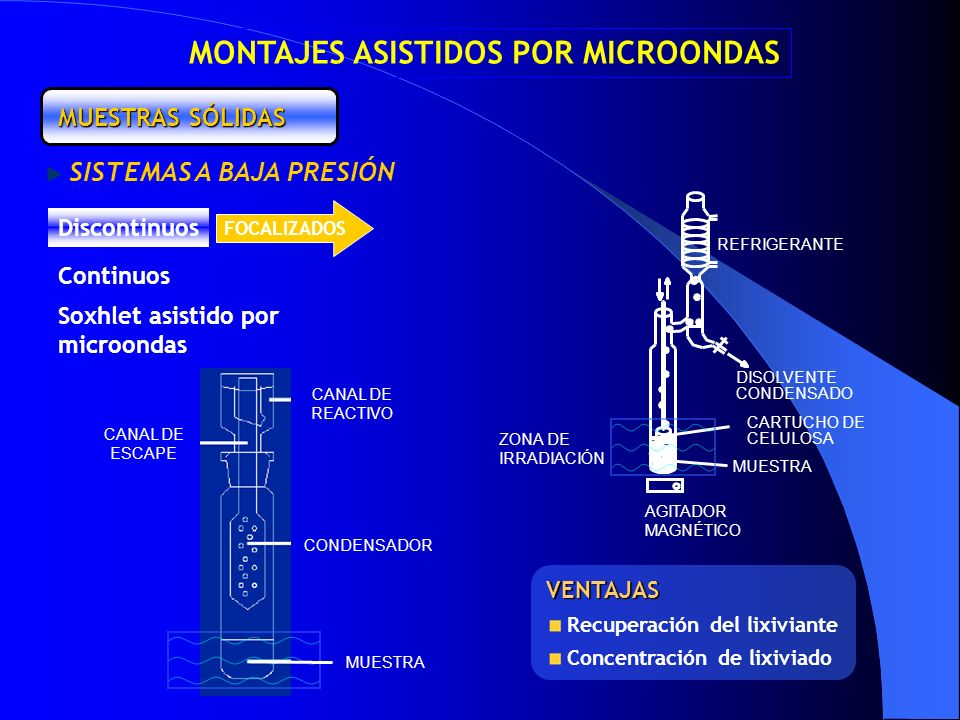 MONTAJES ASISTIDOS POR MICROONDAS