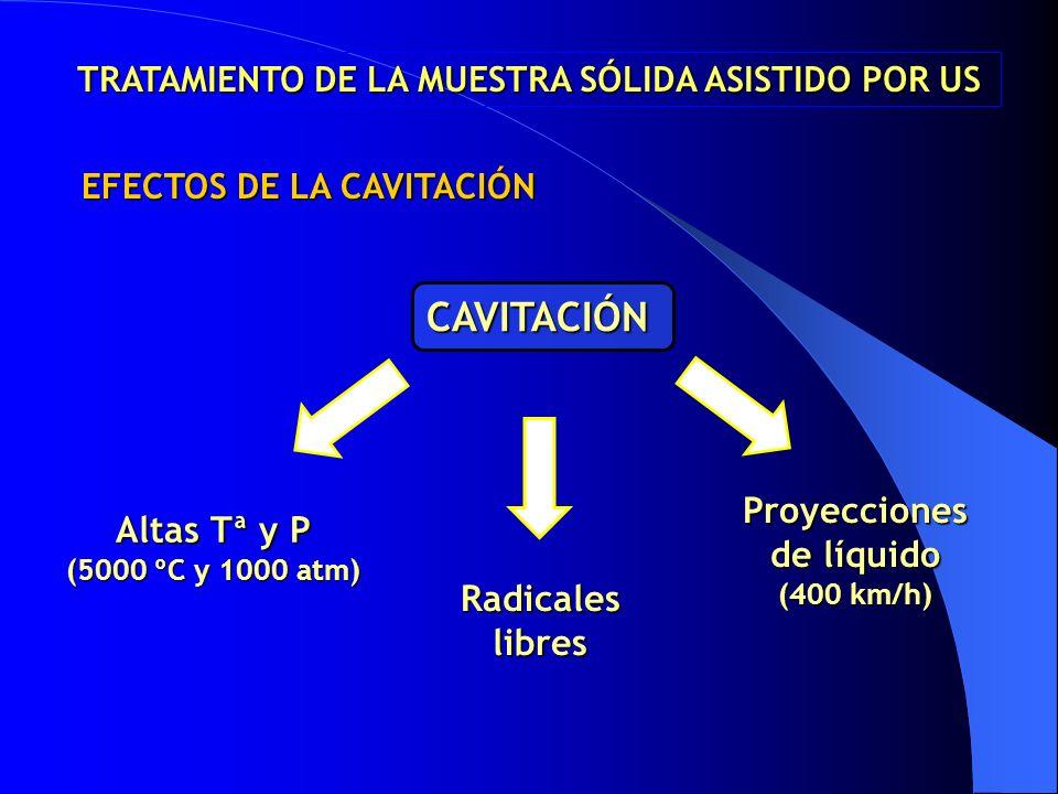 CAVITACIÓN Proyecciones de líquido (400 km/h) Altas Tª y P