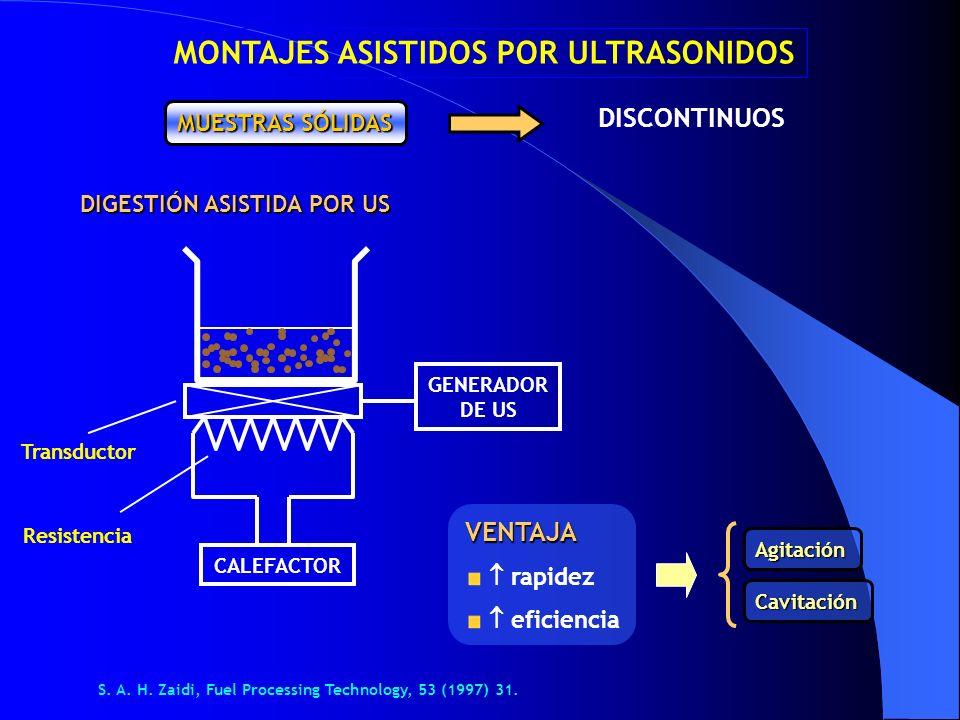 MONTAJES ASISTIDOS POR ULTRASONIDOS DIGESTIÓN ASISTIDA POR US