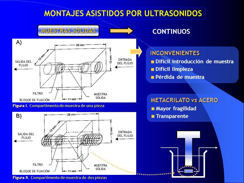 MONTAJES ASISTIDOS POR ULTRASONIDOS
