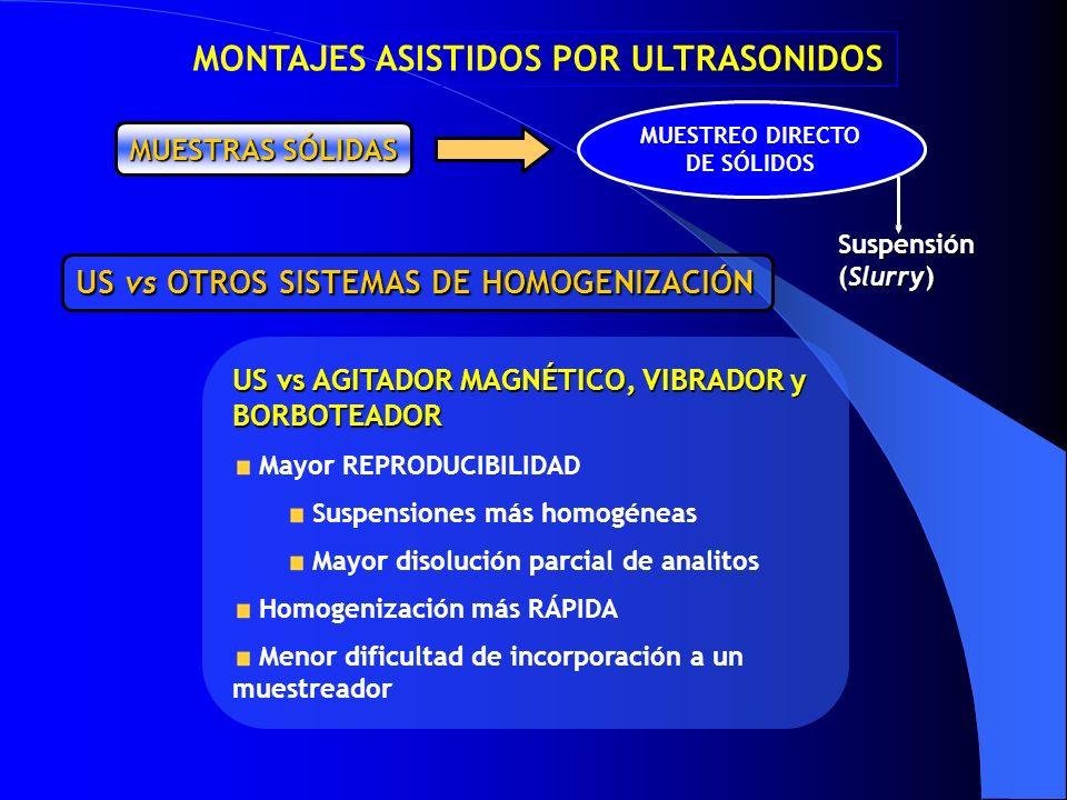 MONTAJES ASISTIDOS POR ULTRASONIDOS MUESTREO DIRECTO DE SÓLIDOS