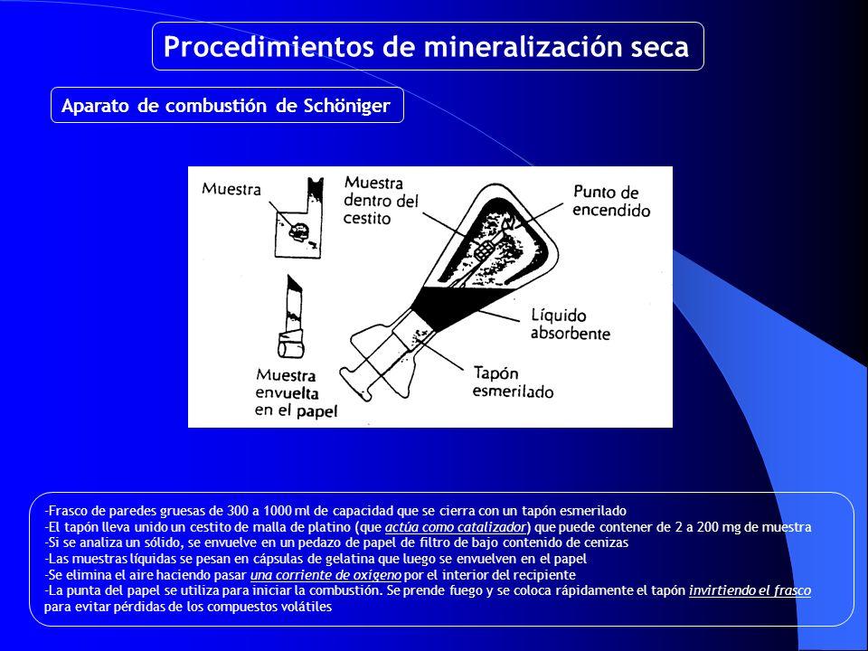 Procedimientos de mineralización seca