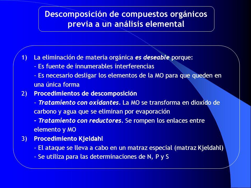 Descomposición de compuestos orgánicos previa a un análisis elemental