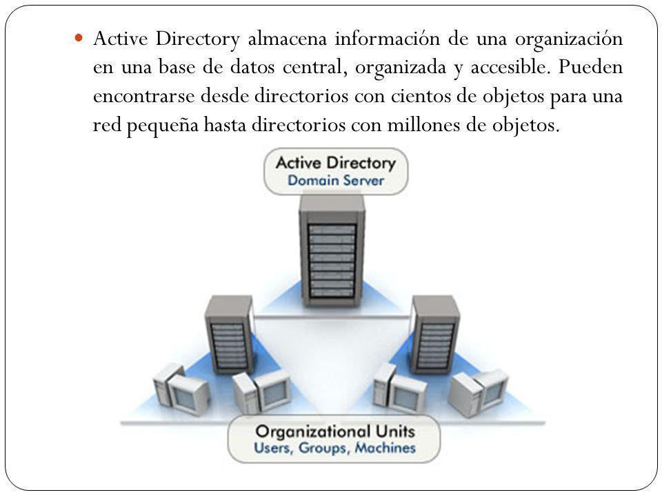 Active Directory almacena información de una organización en una base de datos central, organizada y accesible.