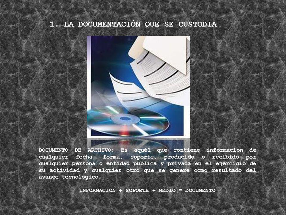 INFORMACIÓN + SOPORTE + MEDIO = DOCUMENTO