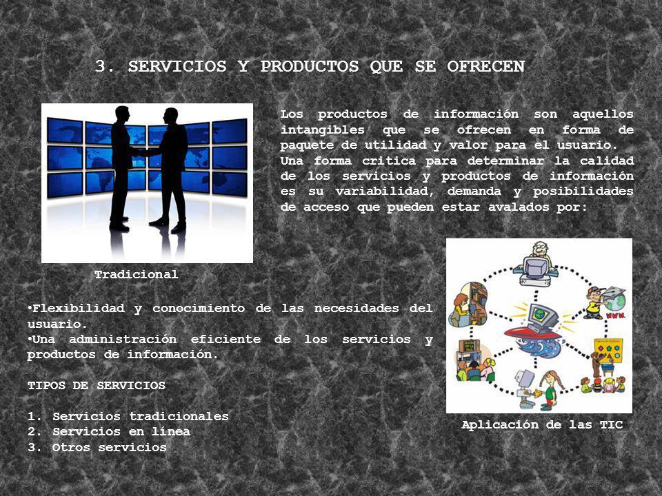 3. SERVICIOS Y PRODUCTOS QUE SE OFRECEN