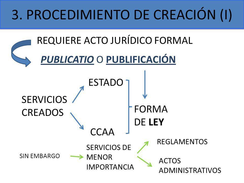 3. PROCEDIMIENTO DE CREACIÓN (I)