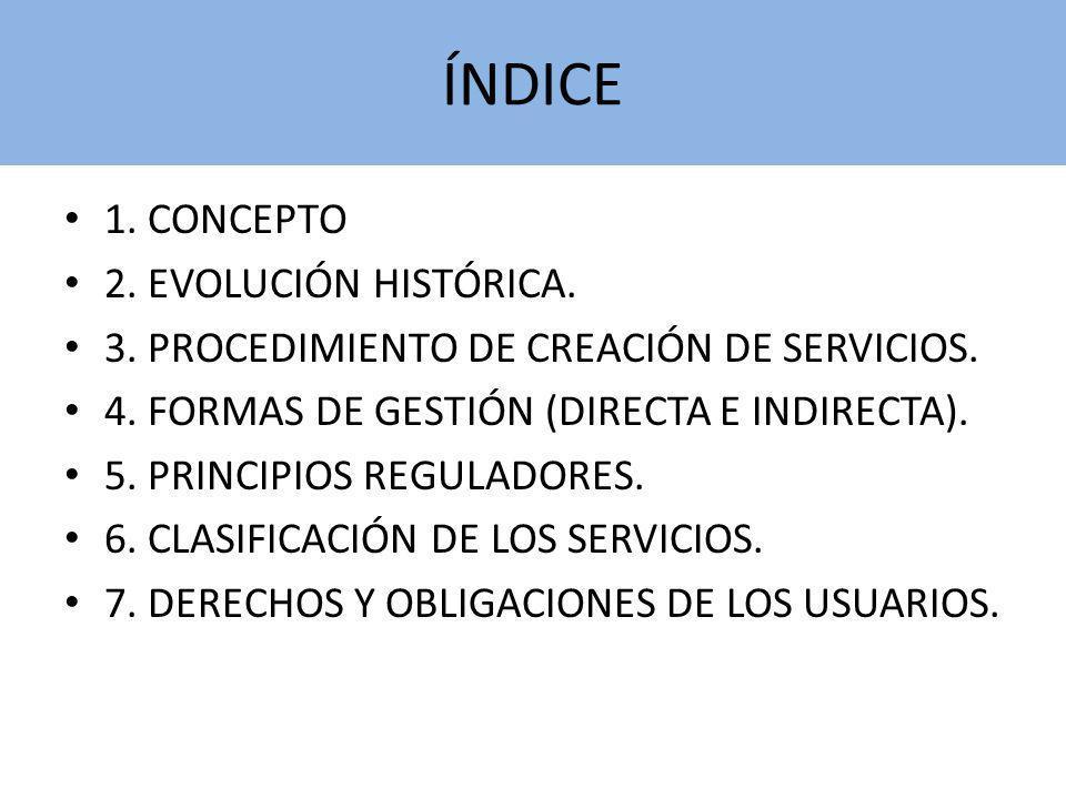 ÍNDICE 1. CONCEPTO 2. EVOLUCIÓN HISTÓRICA.
