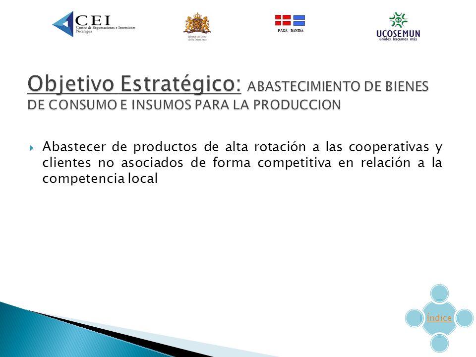 Objetivo Estratégico: ABASTECIMIENTO DE BIENES DE CONSUMO E INSUMOS PARA LA PRODUCCION