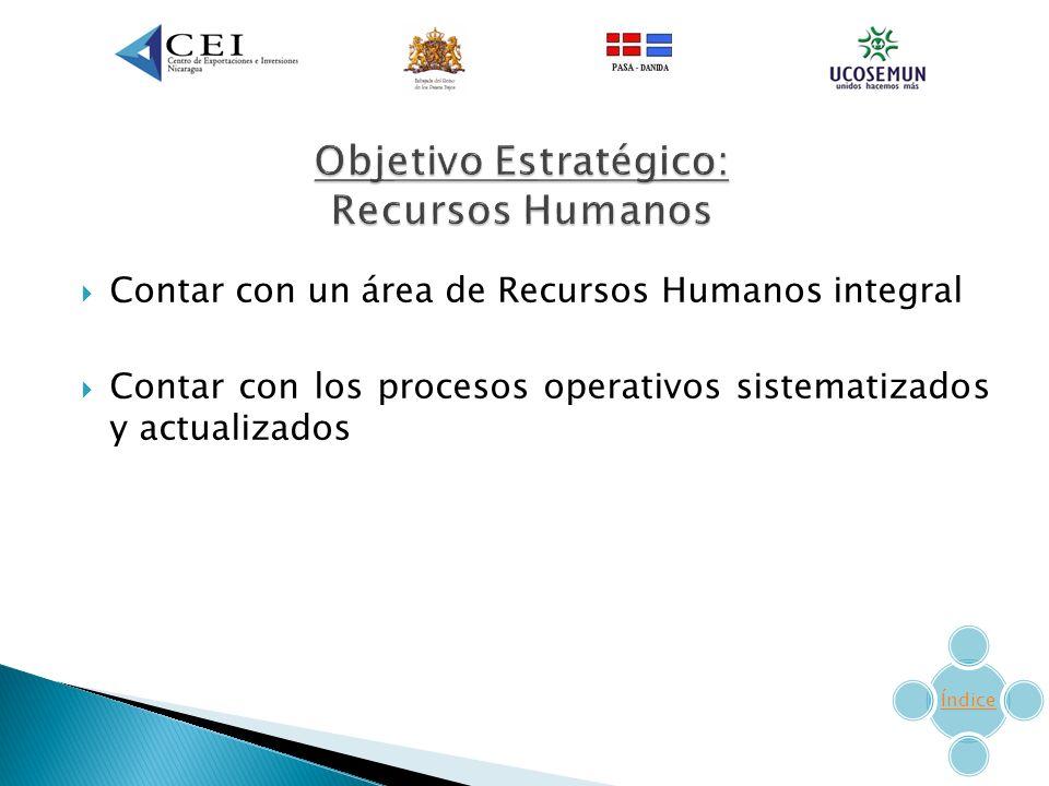 Objetivo Estratégico: Recursos Humanos