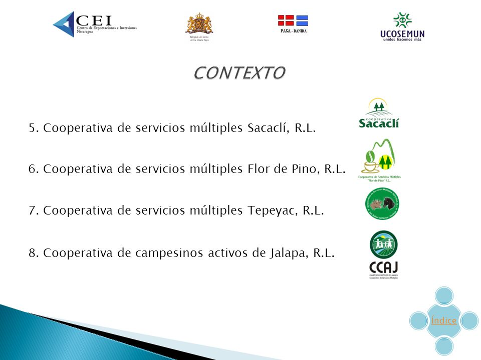 5. Cooperativa de servicios múltiples Sacaclí, R. L. 6