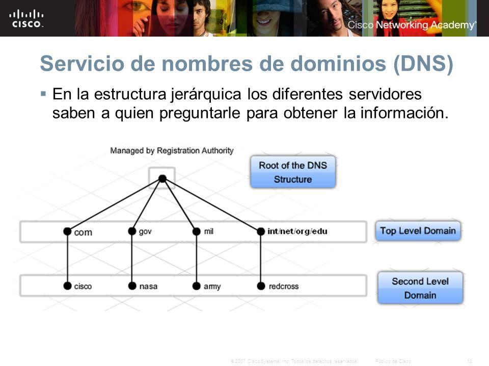 Servicio de nombres de dominios (DNS)