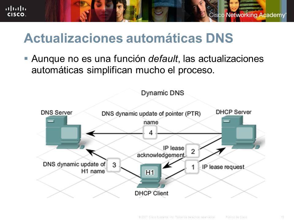 Actualizaciones automáticas DNS