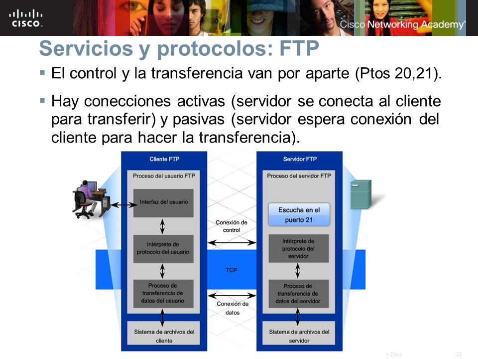 Servicios y protocolos: FTP