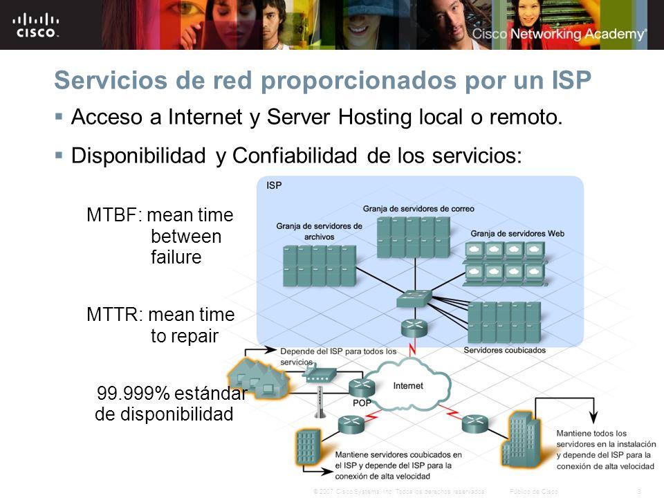 Servicios de red proporcionados por un ISP