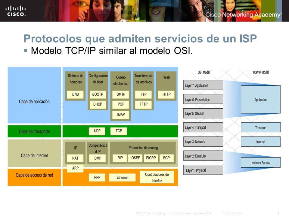 Protocolos que admiten servicios de un ISP