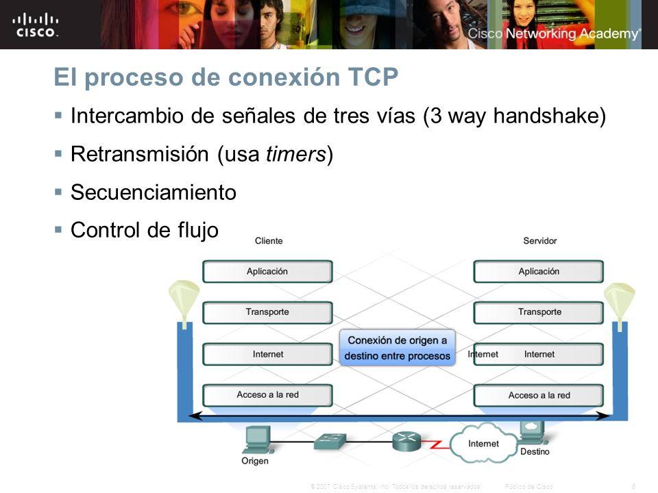El proceso de conexión TCP