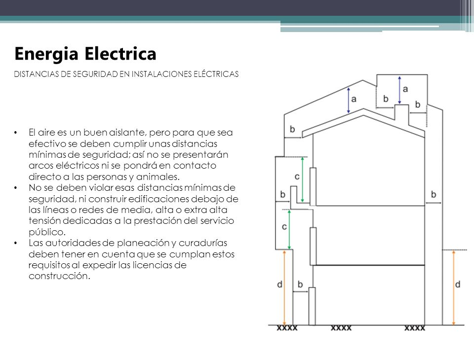Energia Electrica DISTANCIAS DE SEGURIDAD EN INSTALACIONES ELÉCTRICAS.