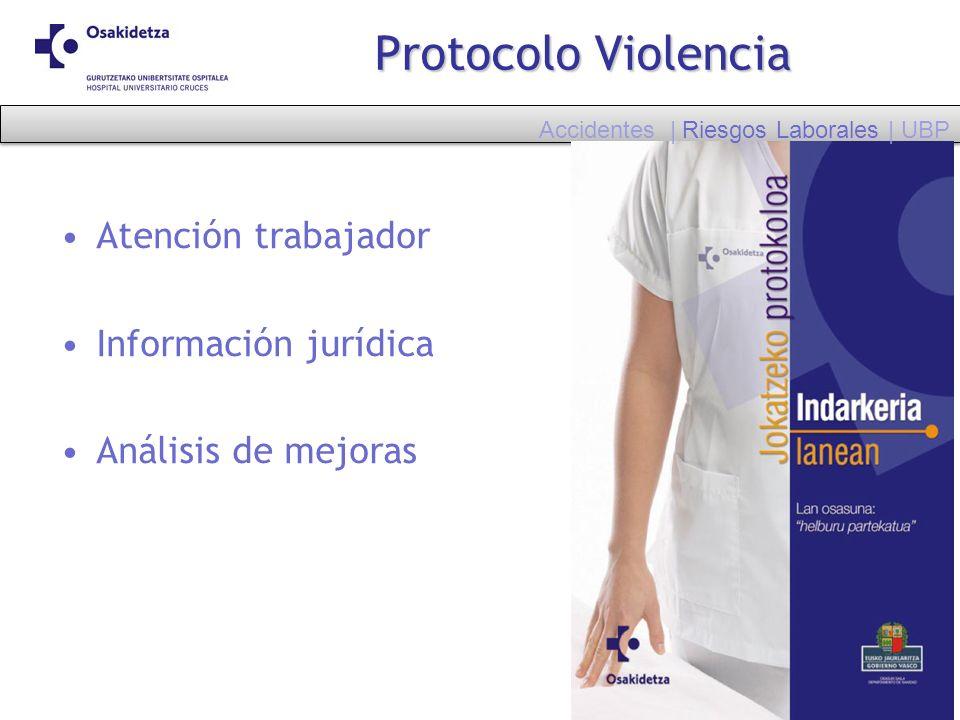 Protocolo Violencia Atención trabajador Información jurídica
