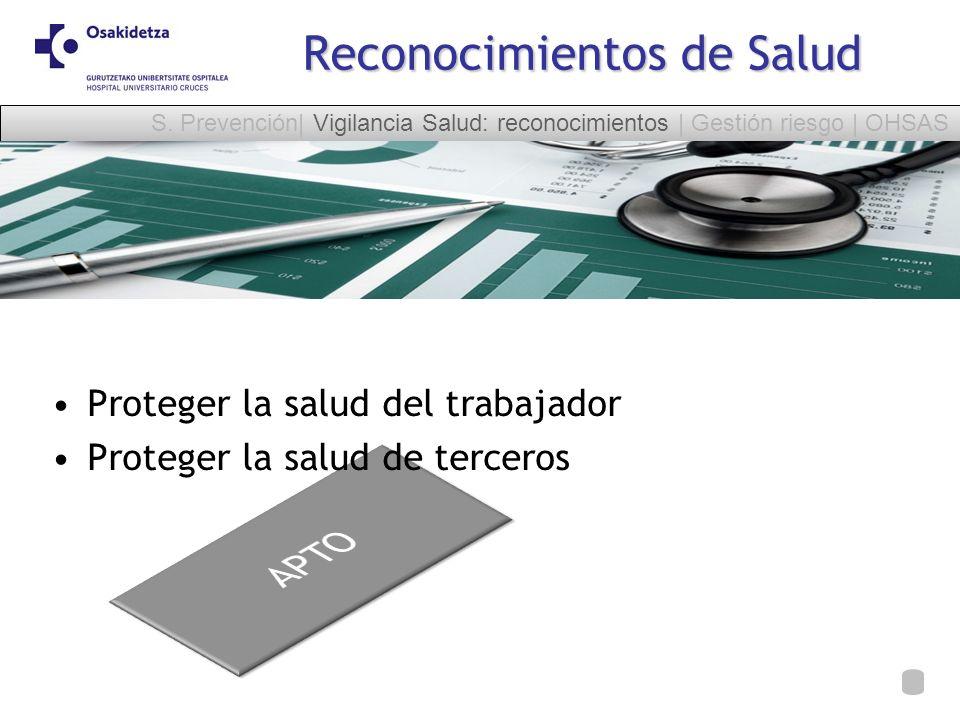 Reconocimientos de Salud