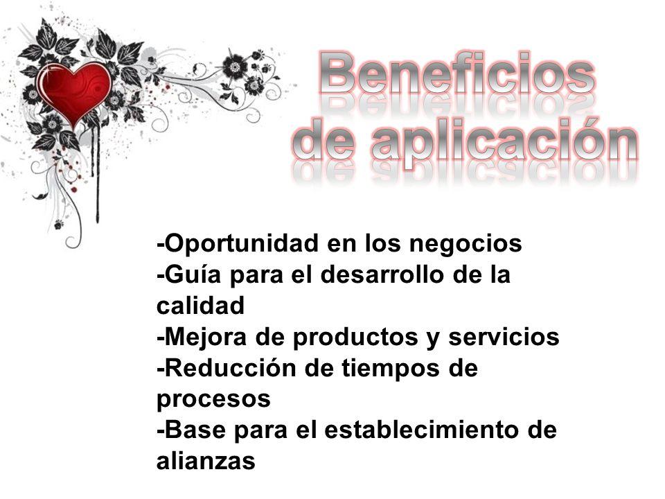 Beneficios de aplicación