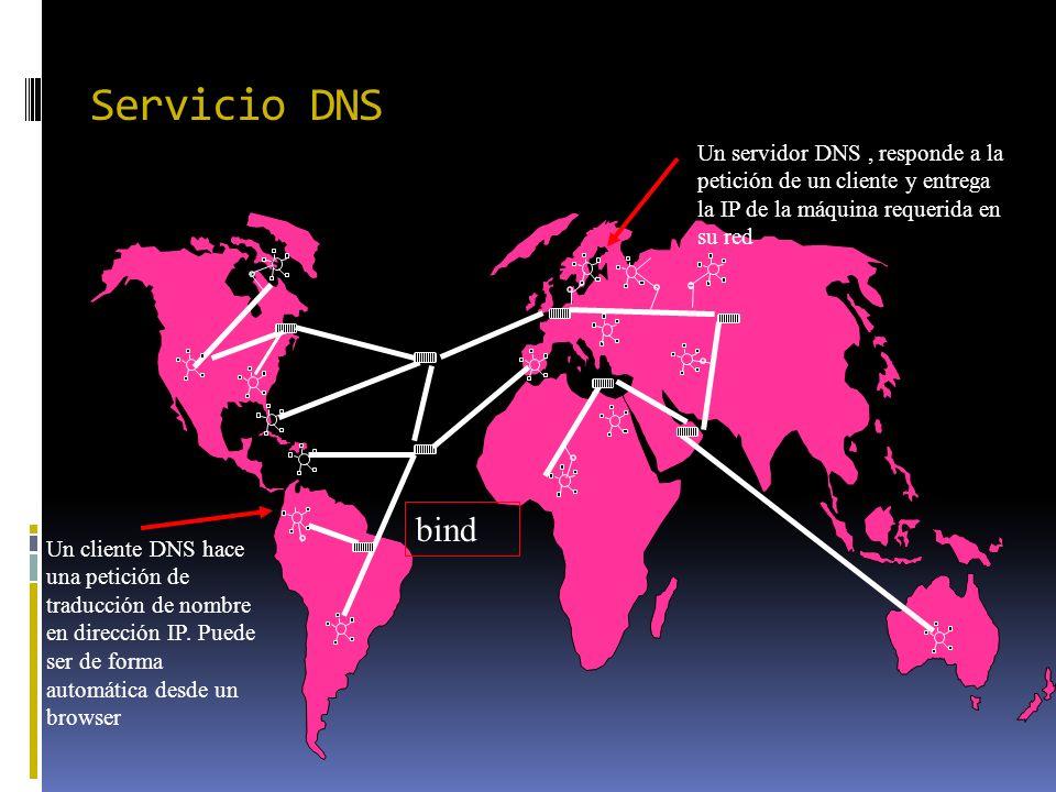 Servicio DNS Un servidor DNS , responde a la petición de un cliente y entrega la IP de la máquina requerida en su red.