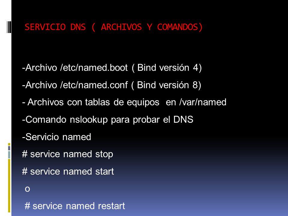 SERVICIO DNS ( ARCHIVOS Y COMANDOS)