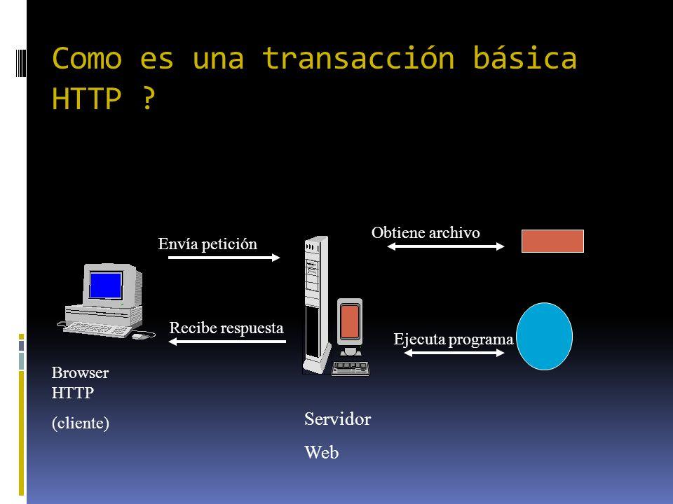 Como es una transacción básica HTTP