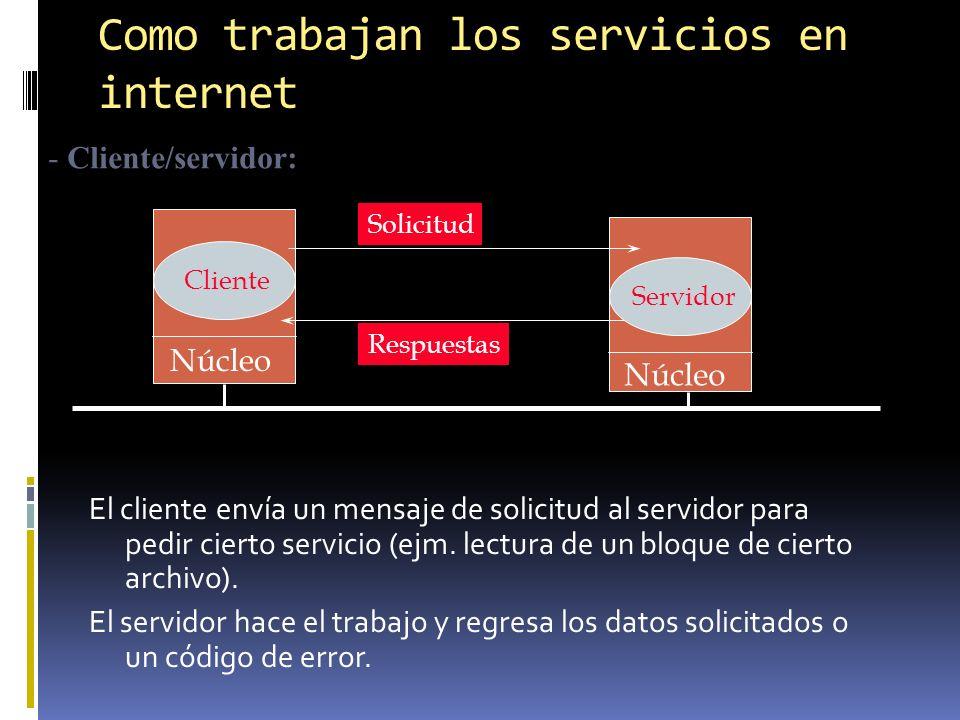 Como trabajan los servicios en internet